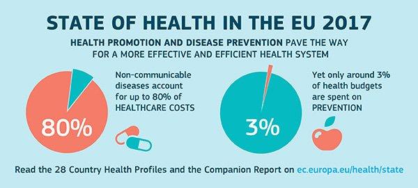 Starea de sănătate în Europa și programul de schimburi voluntare