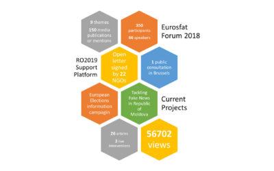 Raport de activitate Europuls 2018